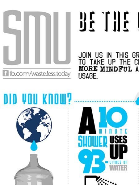 Print // Posters // Waste Less // Save Water Campaign 2013 // Attitudes Data